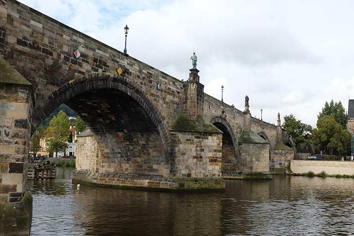 Photo of La République tchèque : Prague